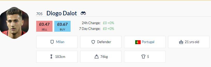 diogo dalot football index